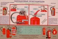 Poroshkovyiy-ognetushitel (1)